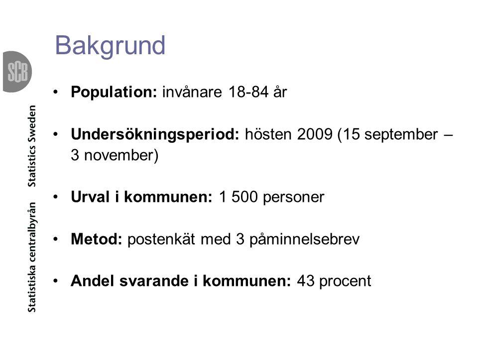 Bakgrund Population: invånare 18-84 år Undersökningsperiod: hösten 2009 (15 september – 3 november) Urval i kommunen: 1 500 personer Metod: postenkät