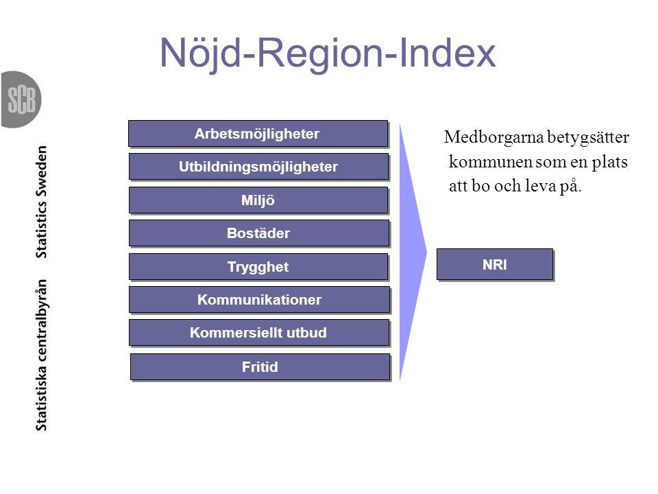 Jämförelse med kommuner i samma storleksklass