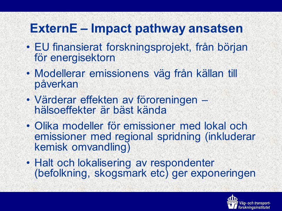 ExternE – Impact pathway ansatsen EU finansierat forskningsprojekt, från början för energisektorn Modellerar emissionens väg från källan till påverkan Värderar effekten av föroreningen – hälsoeffekter är bäst kända Olika modeller för emissioner med lokal och emissioner med regional spridning (inkluderar kemisk omvandling) Halt och lokalisering av respondenter (befolkning, skogsmark etc) ger exponeringen