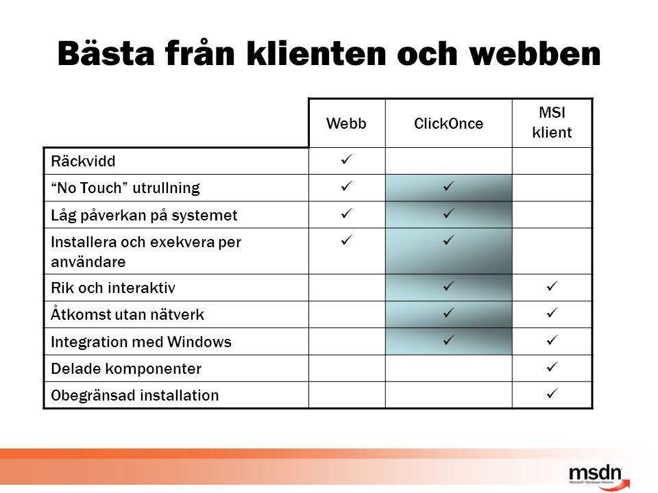 Bästa från klienten och webben WebbClickOnce MSI klient Räckvidd No Touch utrullning Låg påverkan på systemet Installera och exekvera per användare Rik och interaktiv Åtkomst utan nätverk Integration med Windows Delade komponenter Obegränsad installation