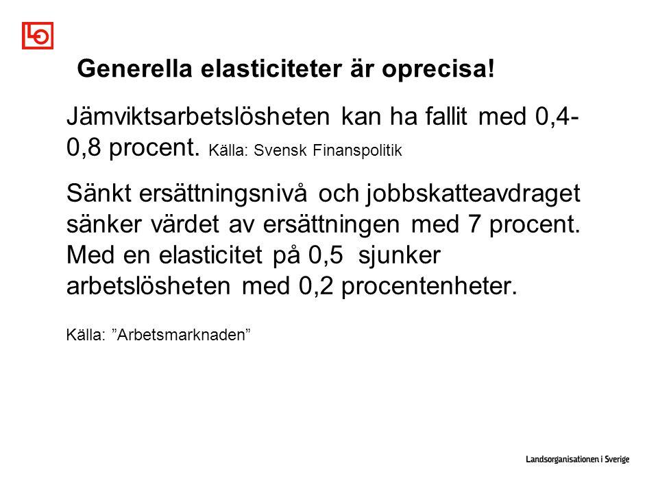 Generella elasticiteter är oprecisa. Jämviktsarbetslösheten kan ha fallit med 0,4- 0,8 procent.