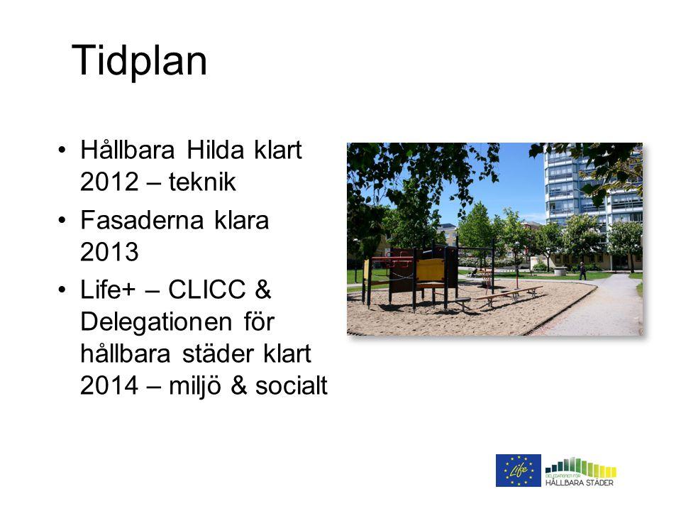 Tidplan Hållbara Hilda klart 2012 – teknik Fasaderna klara 2013 Life+ – CLICC & Delegationen för hållbara städer klart 2014 – miljö & socialt