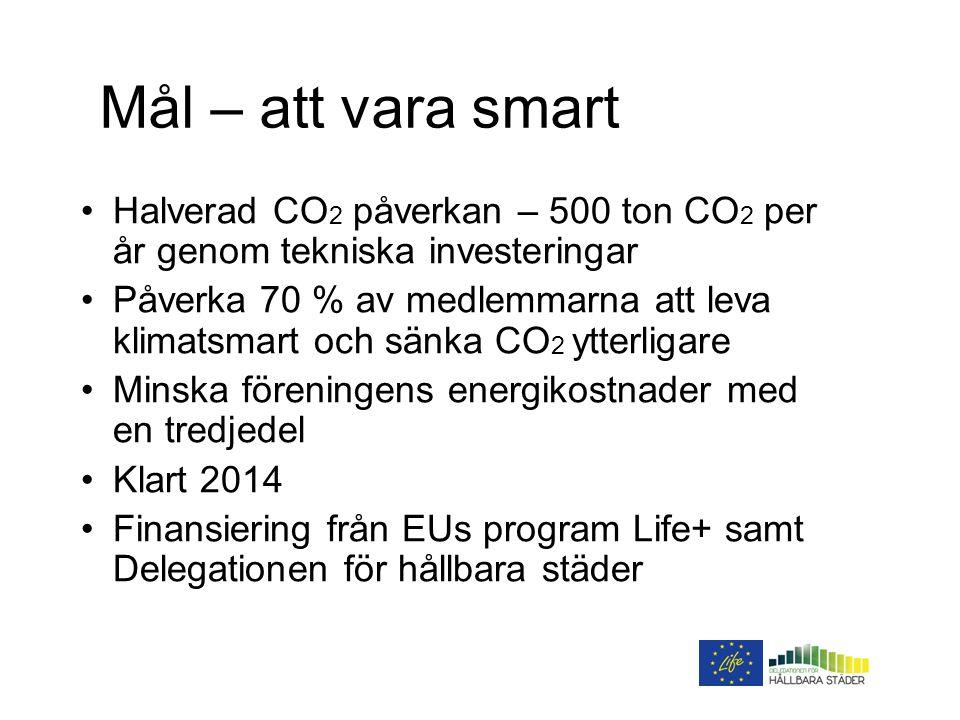 Mål – att vara smart Halverad CO 2 påverkan – 500 ton CO 2 per år genom tekniska investeringar Påverka 70 % av medlemmarna att leva klimatsmart och sänka CO 2 ytterligare Minska föreningens energikostnader med en tredjedel Klart 2014 Finansiering från EUs program Life+ samt Delegationen för hållbara städer