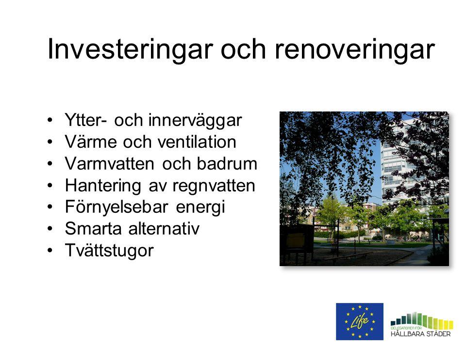 Investeringar och renoveringar Ytter- och innerväggar Värme och ventilation Varmvatten och badrum Hantering av regnvatten Förnyelsebar energi Smarta alternativ Tvättstugor