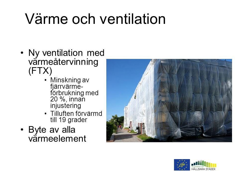 Värme och ventilation Ny ventilation med värmeåtervinning (FTX) Minskning av fjärrvärme- förbrukning med 20 %, innan injustering Tilluften förvärmd till 19 grader Byte av alla värmeelement