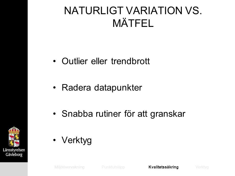 NATURLIGT VARIATION VS.