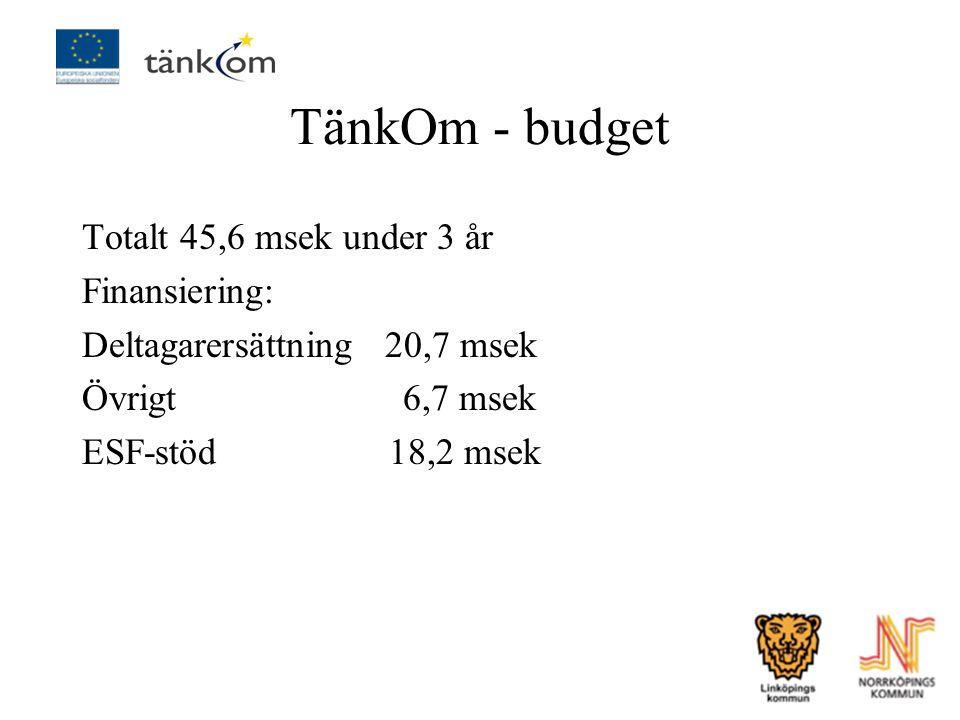 TänkOm - budget Totalt 45,6 msek under 3 år Finansiering: Deltagarersättning 20,7 msek Övrigt 6,7 msek ESF-stöd 18,2 msek