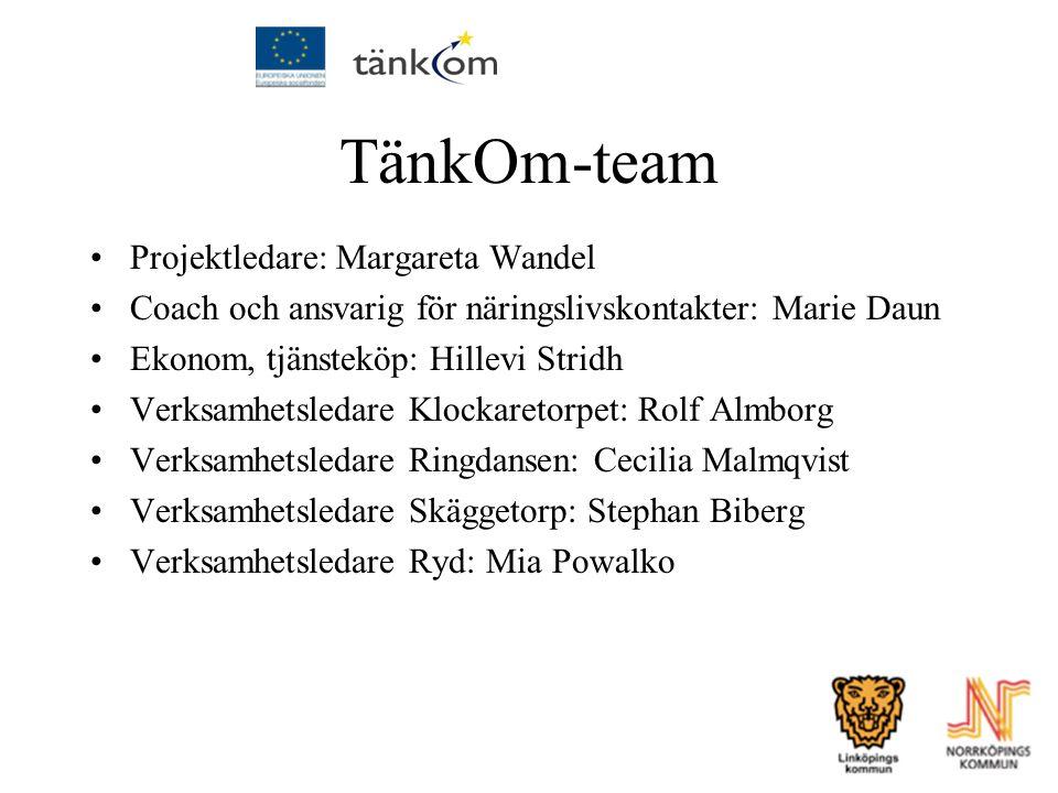 TänkOm-team Projektledare: Margareta Wandel Coach och ansvarig för näringslivskontakter: Marie Daun Ekonom, tjänsteköp: Hillevi Stridh Verksamhetsleda