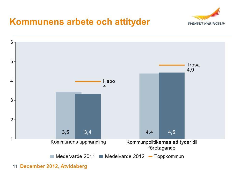 Kommunens arbete och attityder December 2012, Åtvidaberg 11