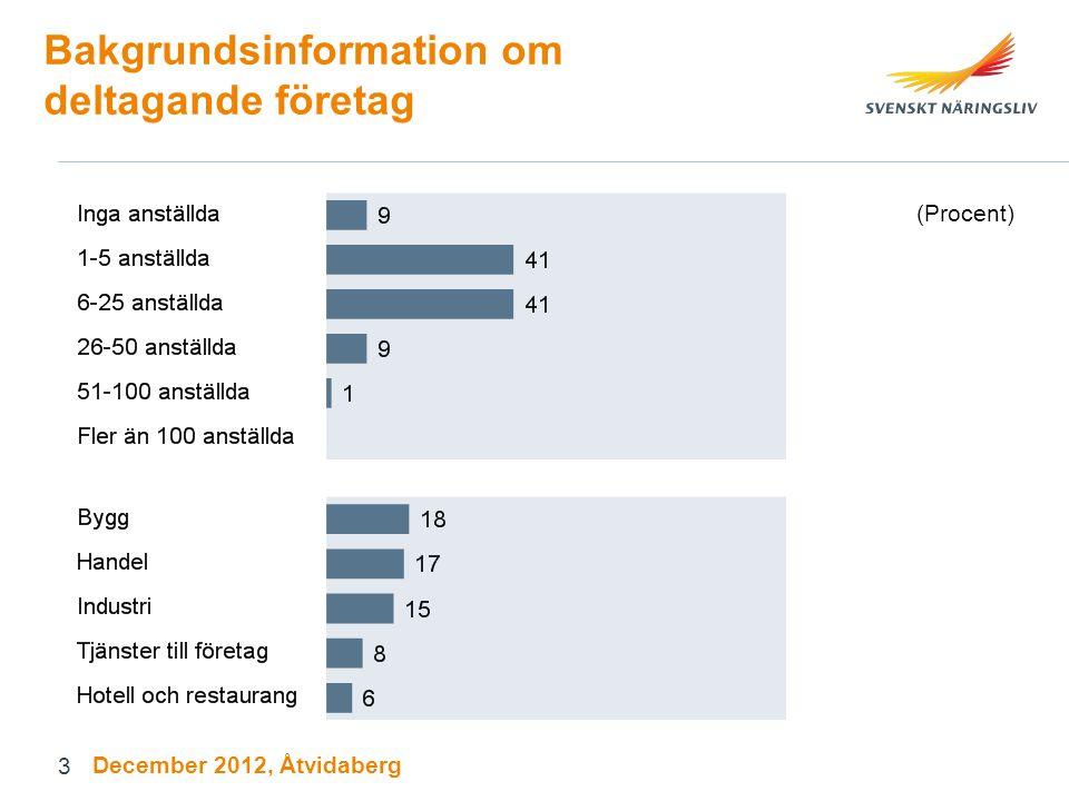 3 Bakgrundsinformation om deltagande företag (Procent) December 2012, Åtvidaberg