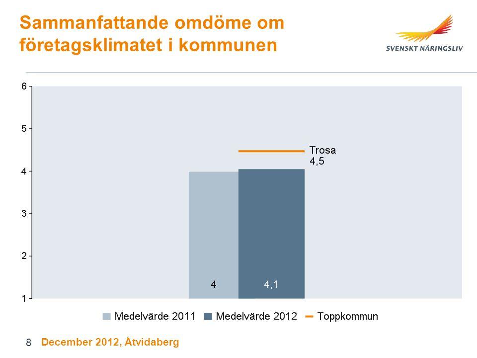 Sammanfattande omdöme om företagsklimatet i kommunen December 2012, Åtvidaberg 8
