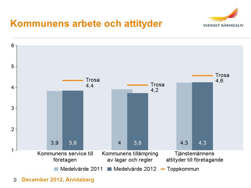 Kommunens arbete och attityder December 2012, Åtvidaberg 9