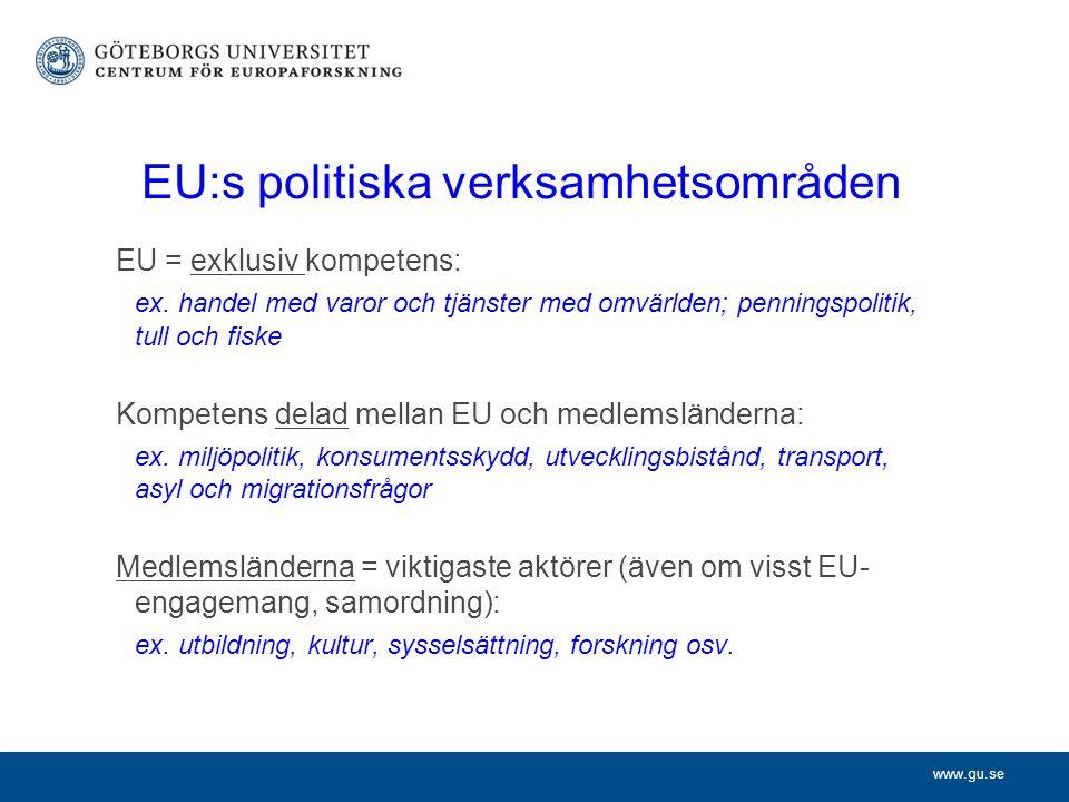 www.gu.se EU:s politiska verksamhetsområden EU = exklusiv kompetens: ex.