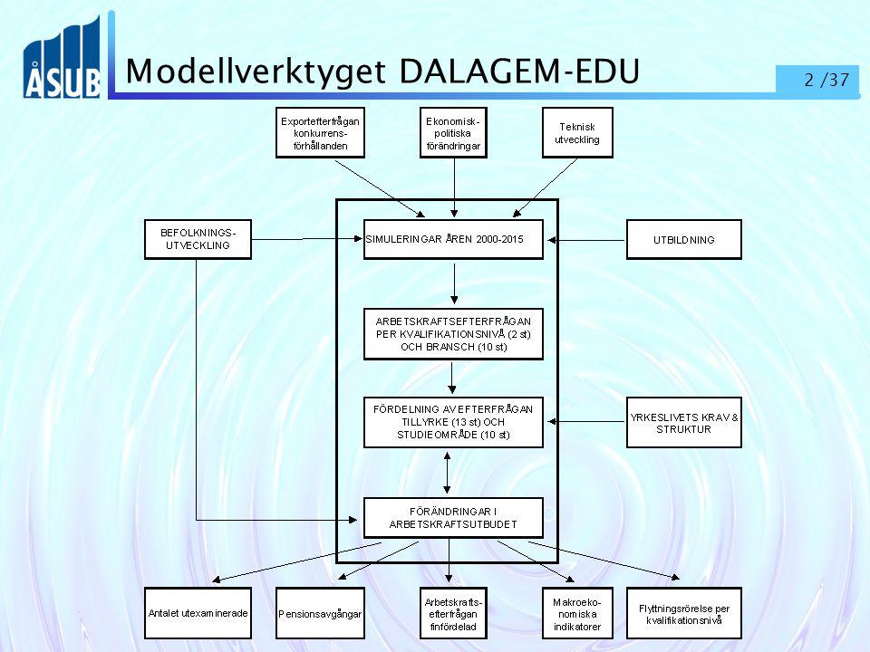 2 /37 Modellverktyget DALAGEM-EDU
