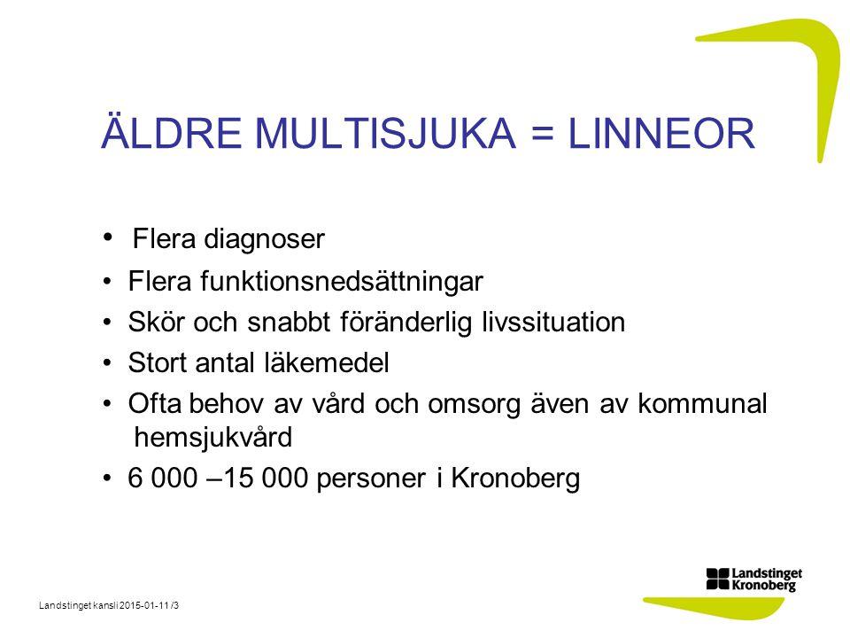 Landstinget kansli 2015-01-11 /3 ÄLDRE MULTISJUKA = LINNEOR Flera diagnoser Flera funktionsnedsättningar Skör och snabbt föränderlig livssituation Sto