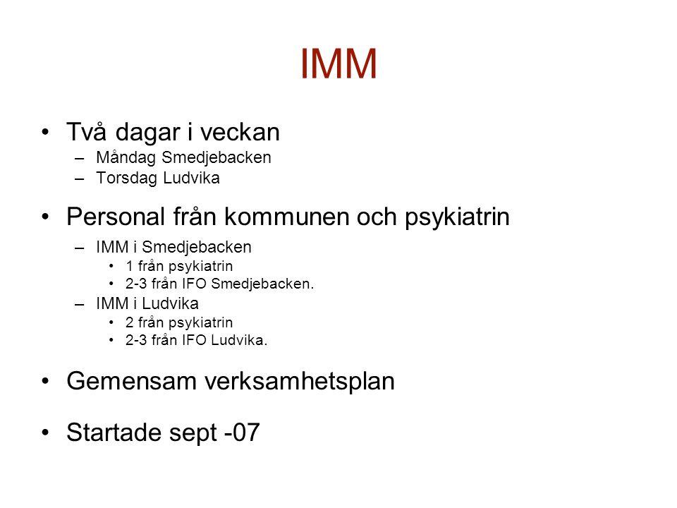 IMM Två dagar i veckan –Måndag Smedjebacken –Torsdag Ludvika Personal från kommunen och psykiatrin –IMM i Smedjebacken 1 från psykiatrin 2-3 från IFO