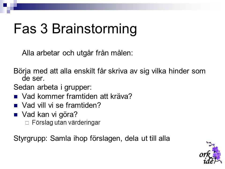 Fas 3 Brainstorming Alla arbetar och utgår från målen: Börja med att alla enskilt får skriva av sig vilka hinder som de ser. Sedan arbeta i grupper: V