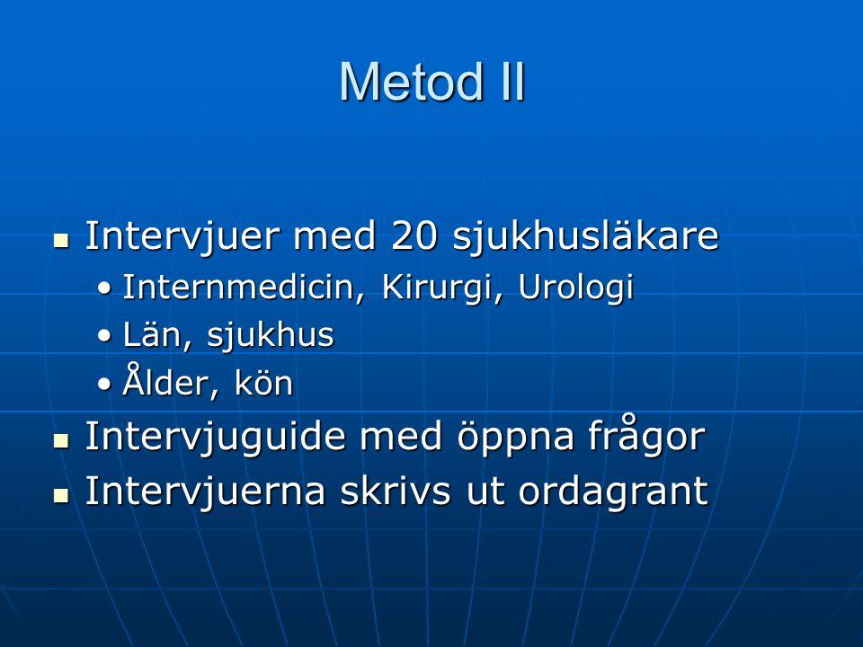 Metod II Intervjuer med 20 sjukhusläkare Intervjuer med 20 sjukhusläkare Internmedicin, Kirurgi, UrologiInternmedicin, Kirurgi, Urologi Län, sjukhusLän, sjukhus Ålder, könÅlder, kön Intervjuguide med öppna frågor Intervjuguide med öppna frågor Intervjuerna skrivs ut ordagrant Intervjuerna skrivs ut ordagrant