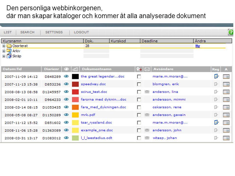 Den personliga webbinkorgenen, där man skapar kataloger och kommer åt alla analyserade dokument