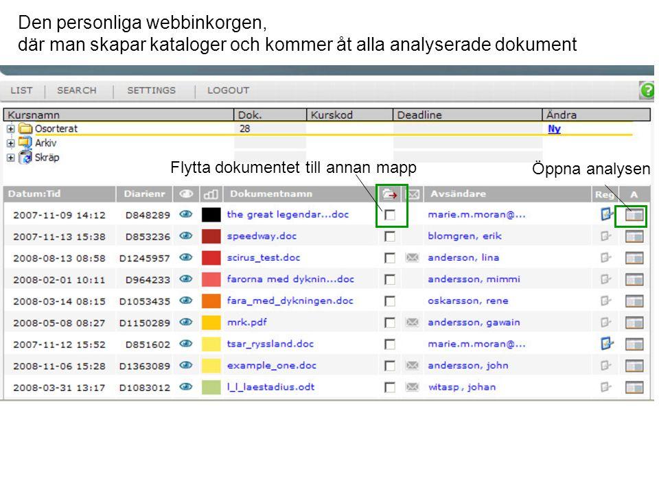 Den personliga webbinkorgen, där man skapar kataloger och kommer åt alla analyserade dokument Flytta dokumentet till annan mapp Öppna analysen
