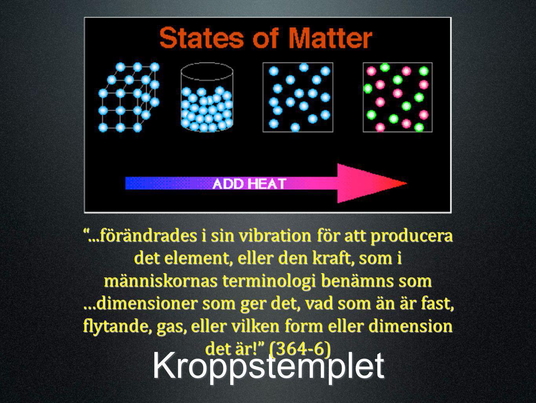 """Kroppstemplet """"...förändrades i sin vibration för att producera det element, eller den kraft, som i människornas terminologi benämns som …dimensioner"""