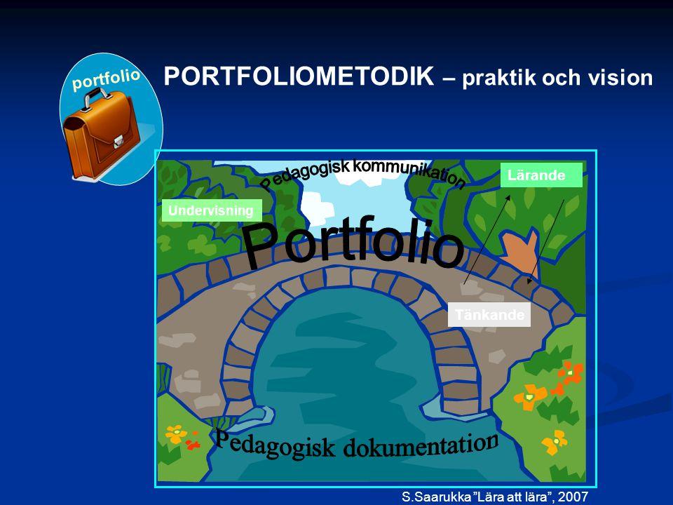 portfolio PORTFOLIOMETODIK – praktik och vision Undervisning Lärande Tänkande S.Saarukka Lära att lära , 2007