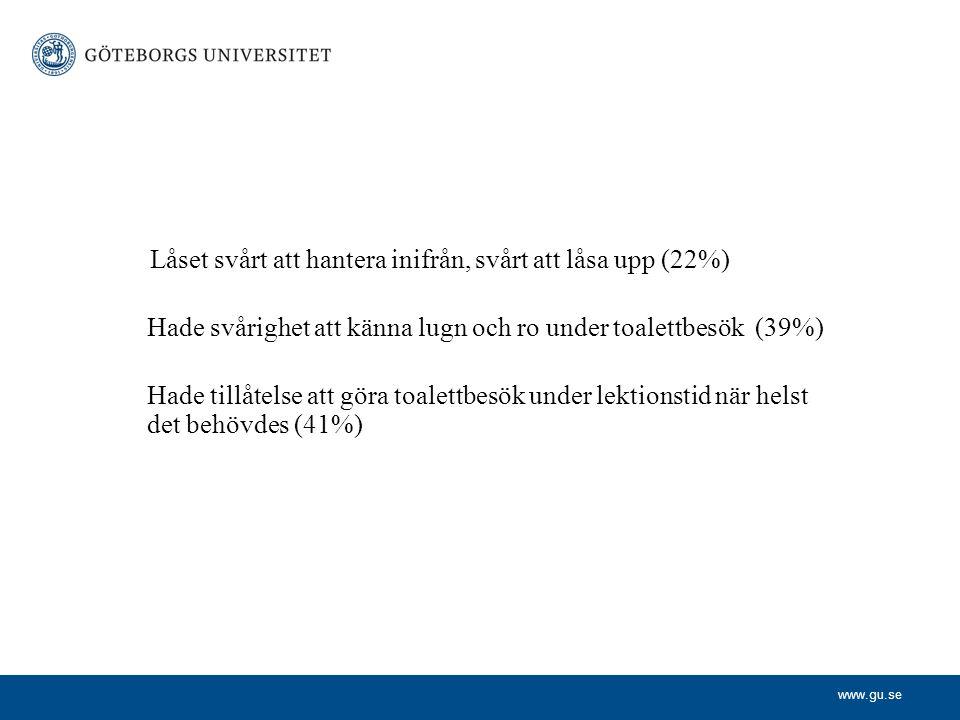 www.gu.se Låset svårt att hantera inifrån, svårt att låsa upp (22%) Hade svårighet att känna lugn och ro under toalettbesök (39%) Hade tillåtelse att