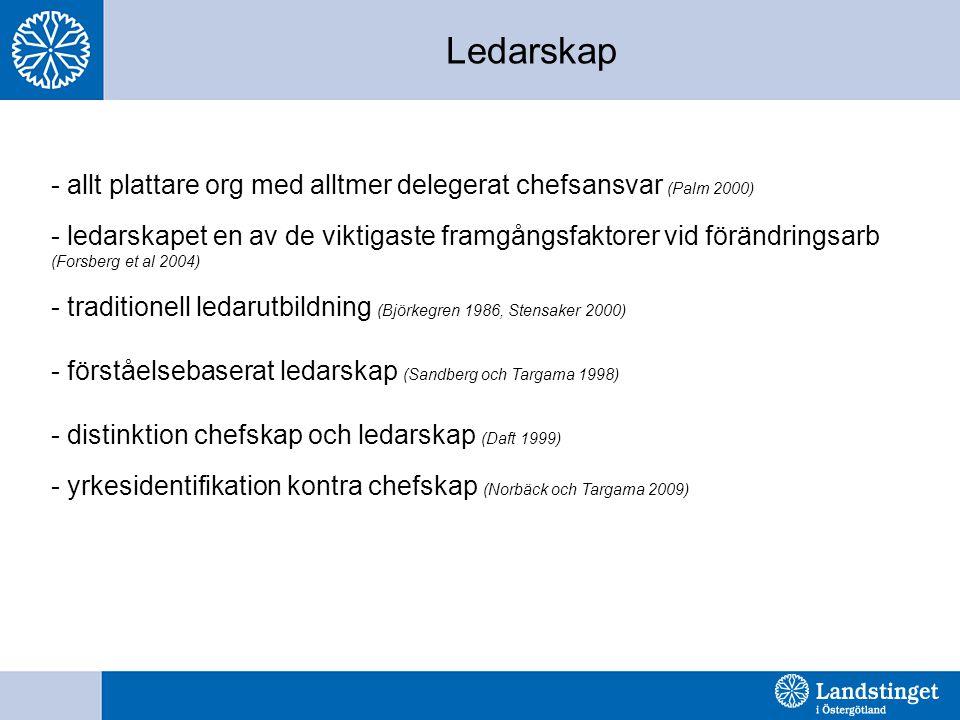 Ledarskap - allt plattare org med alltmer delegerat chefsansvar (Palm 2000) - ledarskapet en av de viktigaste framgångsfaktorer vid förändringsarb (Forsberg et al 2004) - traditionell ledarutbildning (Björkegren 1986, Stensaker 2000) - förståelsebaserat ledarskap (Sandberg och Targama 1998) - distinktion chefskap och ledarskap (Daft 1999) - yrkesidentifikation kontra chefskap (Norbäck och Targama 2009)
