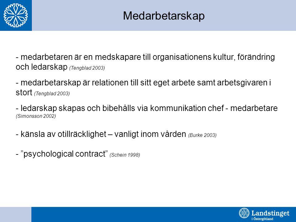 Medarbetarskap - medarbetaren är en medskapare till organisationens kultur, förändring och ledarskap (Tengblad 2003) - medarbetarskap är relationen till sitt eget arbete samt arbetsgivaren i stort (Tengblad 2003) - ledarskap skapas och bibehålls via kommunikation chef - medarbetare (Simonsson 2002) - känsla av otillräcklighet – vanligt inom vården (Burke 2003) - psychological contract (Schein 1998)