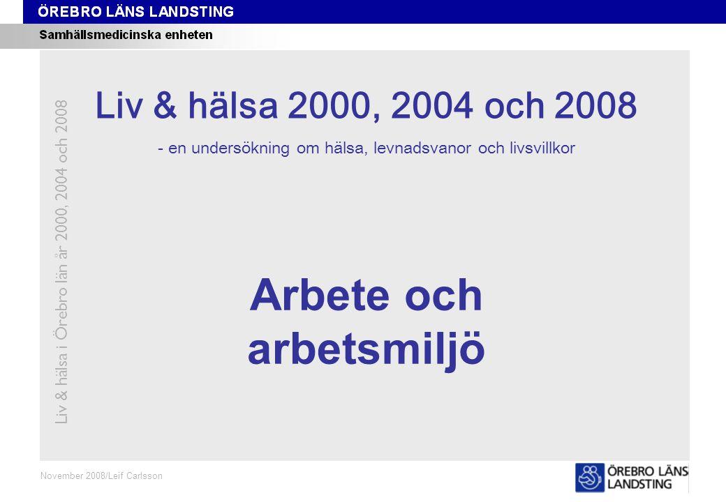 Fråga 134, ålder och kön Fråga 134 Mars 2009/Leif Carlsson Procent Andel som bedömer sin nuvarande arbetsförmåga i förhållande till de mentala och psykiska krav arbetet ställer vara Ganska dålig eller Mycket dålig Liv & hälsa i Örebro län år 2000, 2004 och 2008 Åldersstandardiserade data.
