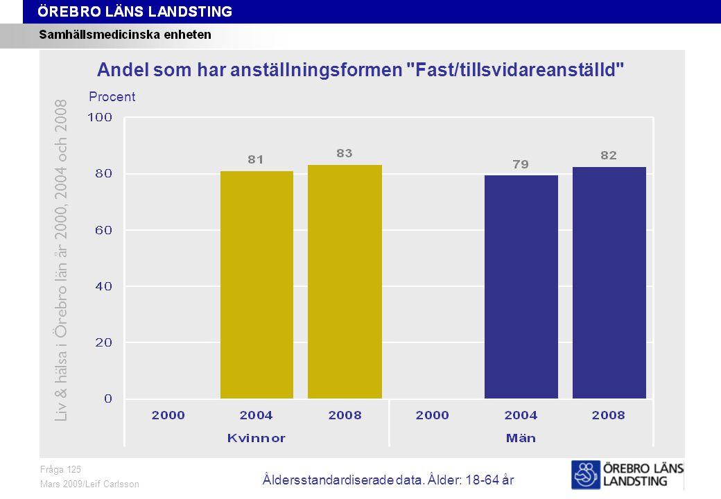 Fråga 136, ålder och kön Fråga 136 Mars 2009/Leif Carlsson Procent Andel som trivs Mycket bra eller Ganska bra med sitt nuvarande arbete Liv & hälsa i Örebro län år 2000, 2004 och 2008 Åldersstandardiserade data.