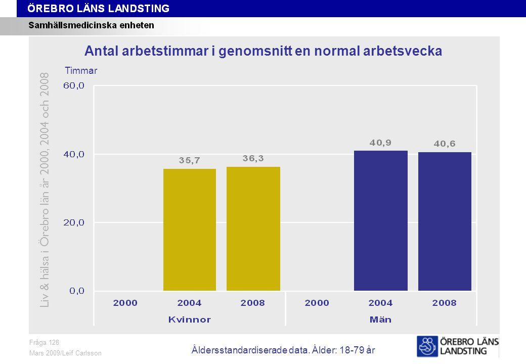 Fråga 132D, ålder och kön Fråga 132D Mars 2009/Leif Carlsson Procent Andel som varje dag utför upprepade och ensidiga arbetsrörelser Liv & hälsa i Örebro län år 2000, 2004 och 2008 Åldersstandardiserade data.