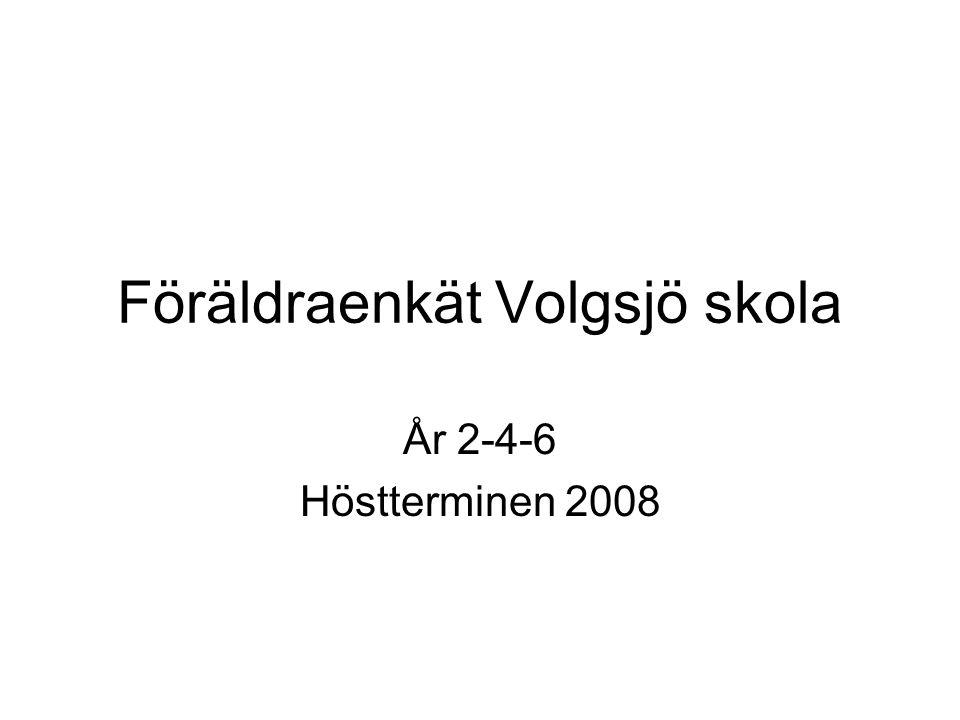 Föräldraenkät Volgsjö skola År 2-4-6 Höstterminen 2008