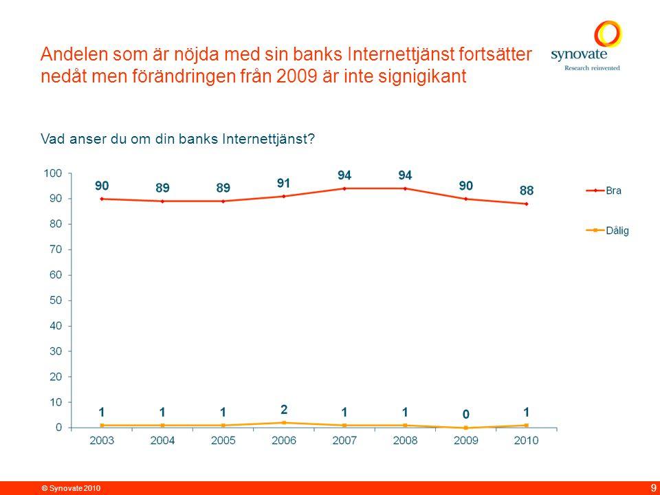 © Synovate 2010 9 Andelen som är nöjda med sin banks Internettjänst fortsätter nedåt men förändringen från 2009 är inte signigikant Vad anser du om din banks Internettjänst
