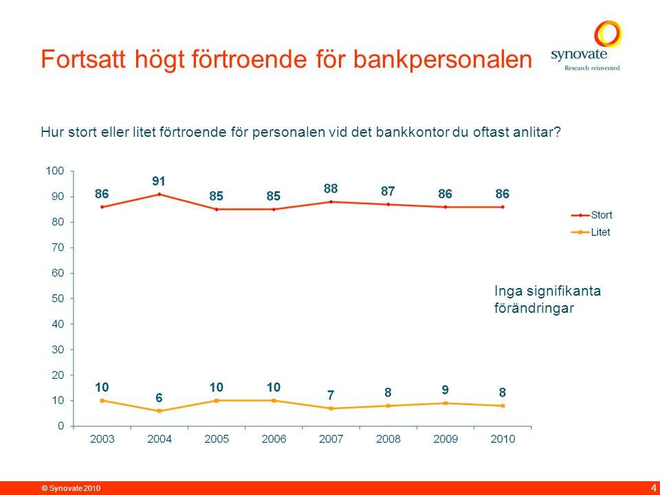 © Synovate 2010 5 En fortsatt majoritet anser att bankernas service till privatpersoner är bra Vad anser du om bankernas service till privatpersoner.