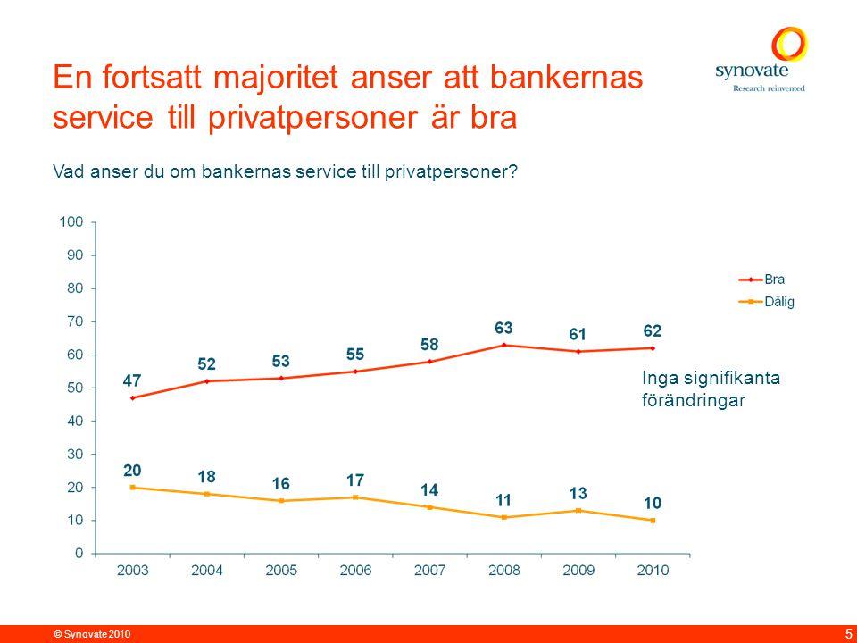 © Synovate 2010 6 En ökande andel använder sig av endast en bank eller finansiellt företag Hur många banker eller andra finansiella företag använder du för tjänster som sparande, lån och betalningar.
