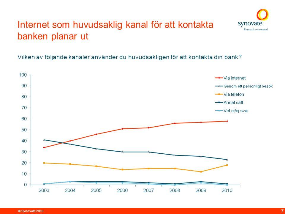 © Synovate 2010 8 Andelen som använder sin banks Internettjänst har stabiliserats Händer det att du använder din banks Internettjänst?