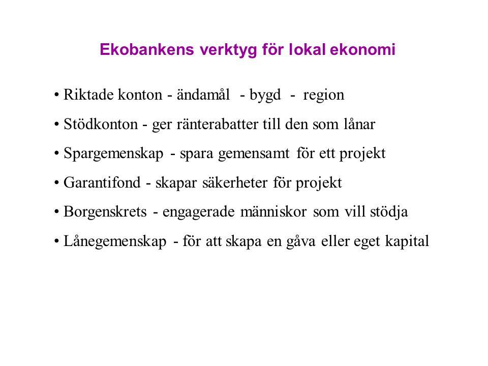 Ekobankens verktyg för lokal ekonomi Riktade konton - ändamål - bygd - region Stödkonton - ger ränterabatter till den som lånar Spargemenskap - spara