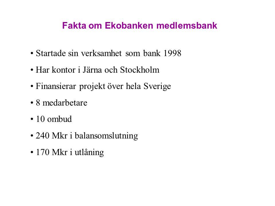 Fakta om Ekobanken medlemsbank Startade sin verksamhet som bank 1998 Har kontor i Järna och Stockholm Finansierar projekt över hela Sverige 8 medarbet