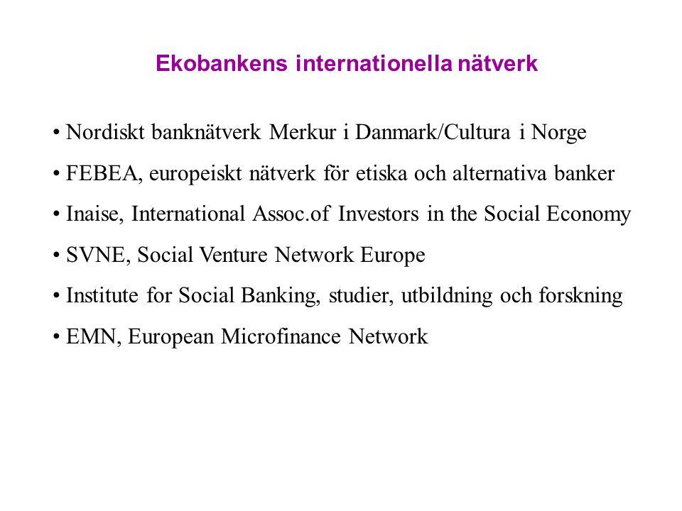 Ekobankens internationella nätverk Nordiskt banknätverk Merkur i Danmark/Cultura i Norge FEBEA, europeiskt nätverk för etiska och alternativa banker I