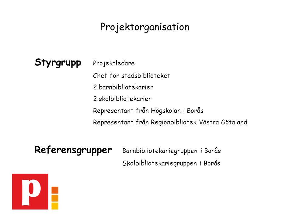 Projektorganisation Styrgrupp Projektledare Chef för stadsbiblioteket 2 barnbibliotekarier 2 skolbibliotekarier Representant från Högskolan i Borås Re