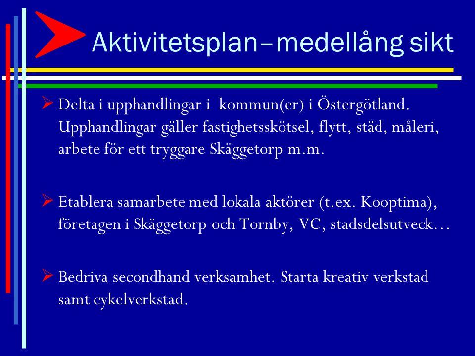 Aktivitetsplan – lång sikt  Linkooperativet är en etablerad aktör i Skäggetorp/ Linköping.