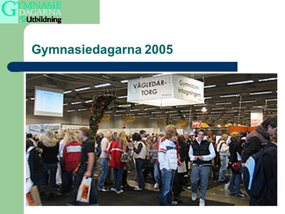 2005 var Gymnasiedagarnas sjätte år.