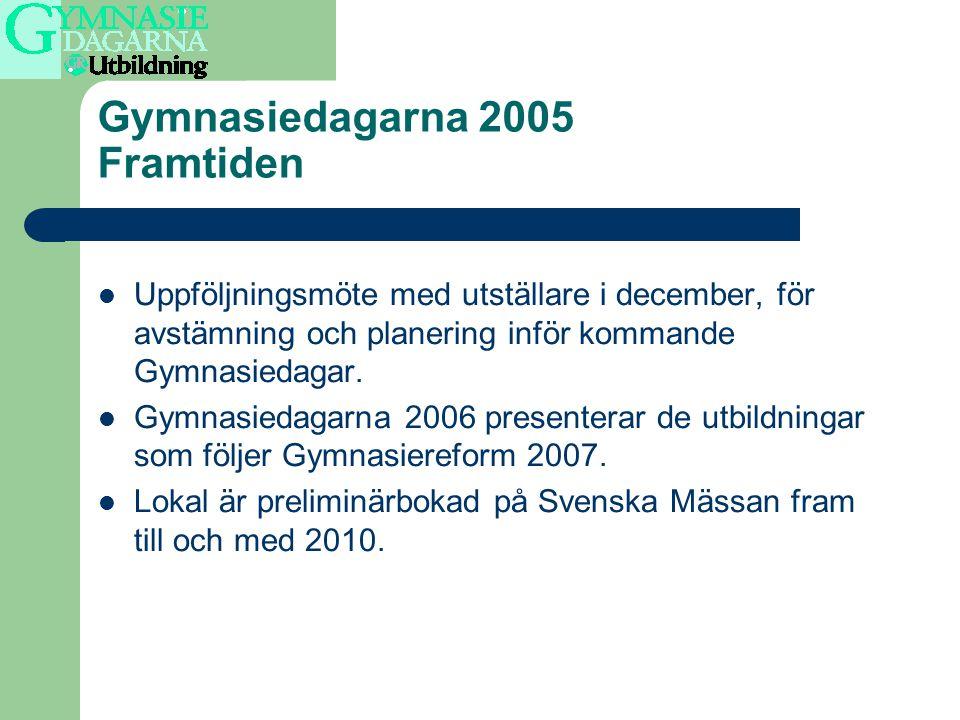 Gymnasiedagarna 2005 Framtiden Uppföljningsmöte med utställare i december, för avstämning och planering inför kommande Gymnasiedagar.