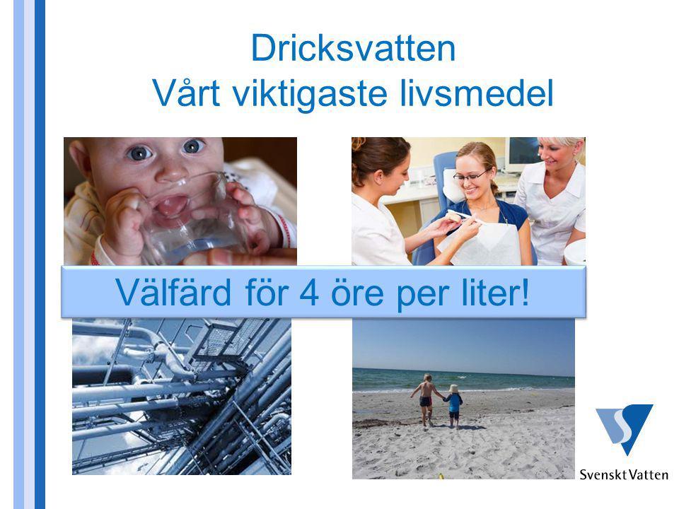 Dricksvatten Vårt viktigaste livsmedel Välfärd för 4 öre per liter!