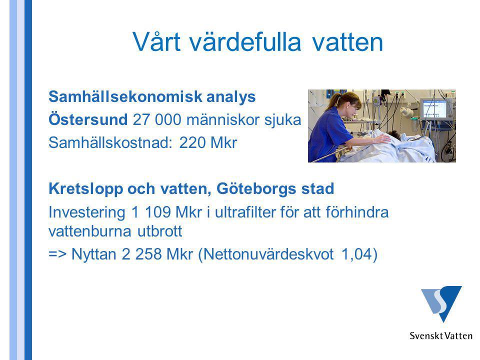 Samhällsekonomisk analys Östersund 27 000 människor sjuka Samhällskostnad: 220 Mkr Kretslopp och vatten, Göteborgs stad Investering 1 109 Mkr i ultrafilter för att förhindra vattenburna utbrott => Nyttan 2 258 Mkr (Nettonuvärdeskvot 1,04) Vårt värdefulla vatten