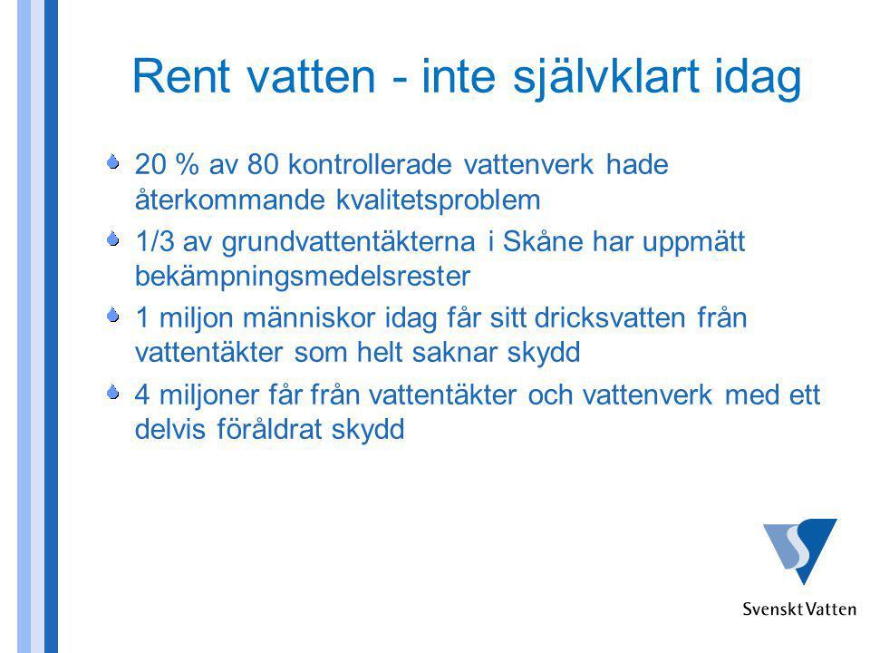 Sverige - ett vatten av världsklass eller...
