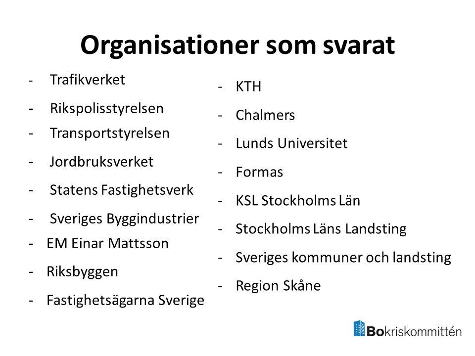 Organisationer som svarat - Trafikverket - Rikspolisstyrelsen - Transportstyrelsen - Jordbruksverket - Statens Fastighetsverk - Sveriges Byggindustrie