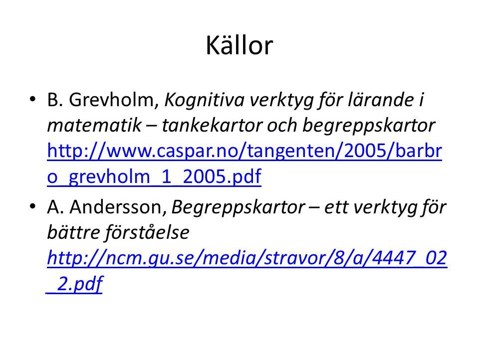 Källor B. Grevholm, Kognitiva verktyg för lärande i matematik – tankekartor och begreppskartor http://www.caspar.no/tangenten/2005/barbr o_grevholm_