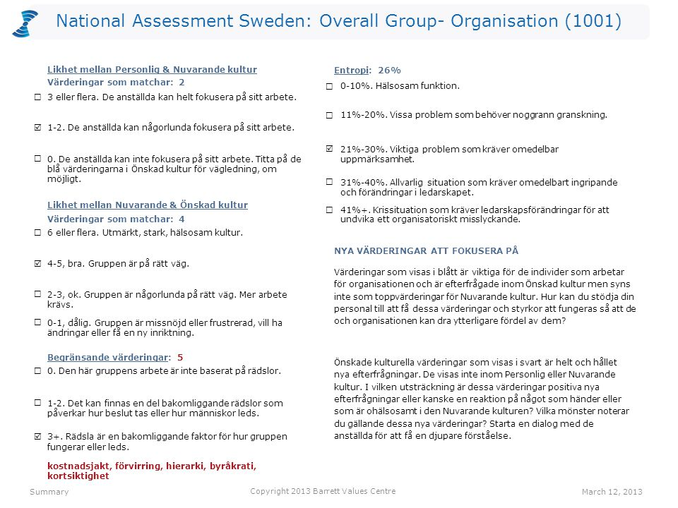 National Assessment Sweden: Overall Group- Organisation (1001) 3+.